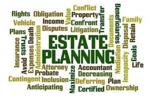 Estate Planning wordcloud