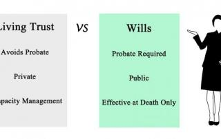 Living Trust vs Wills